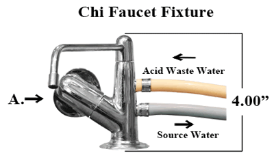 Chi fauset handle